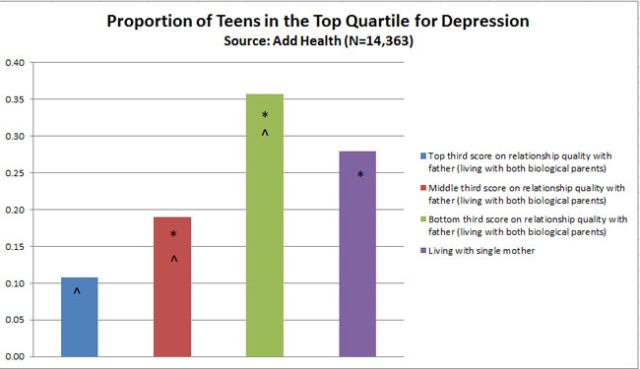 fathers-and-teens_depression
