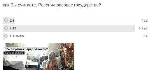 Russia - pravovoe gosudarstvo