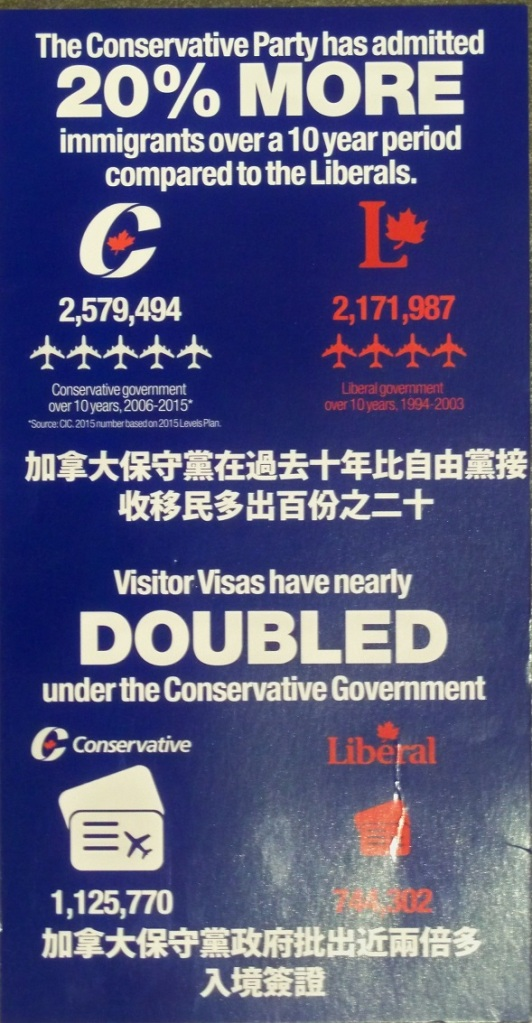 CPC - chinese flyer