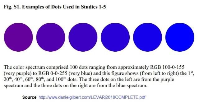 Purple to blue dots